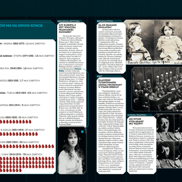 ciekawostki historyczne Focus Historia Łukasz Załuski