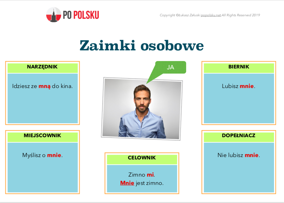 polish language personal pronouns zaimki osobowe