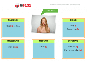 polish language personal pronouns zaimki osobowe
